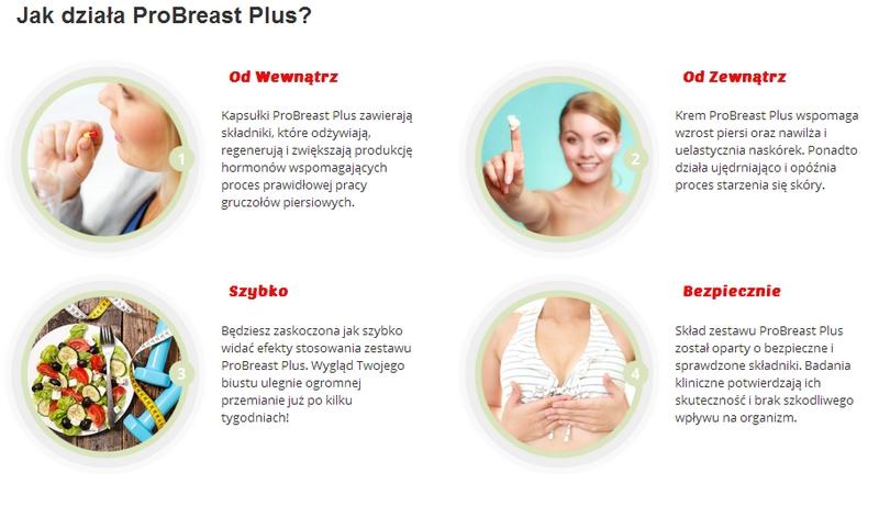 tabletki na powiększenie biustu działanie